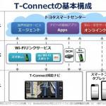 G-BOOKあらためT-Connect、トヨタの車内IT戦略