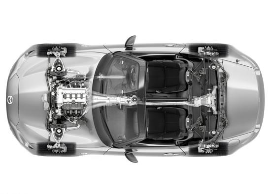 Mazda-MX-5_09