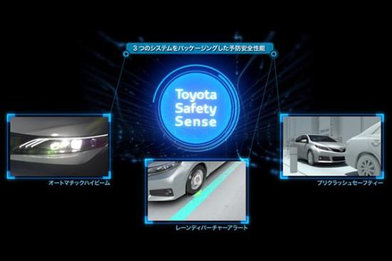 やっとトヨタの準備ができた、「Toyota Safety Sense」というネーミングで2種ある