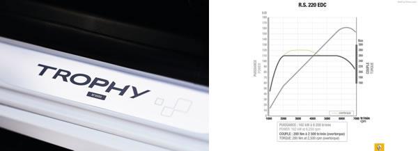 ルノー「Clio RS 220 Trophy EDC」のサイドシル画像とエンジン曲線