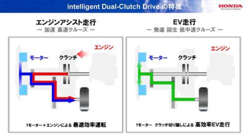 次期フィットハイブリッドでのDCTのクラッチの働きの図その2