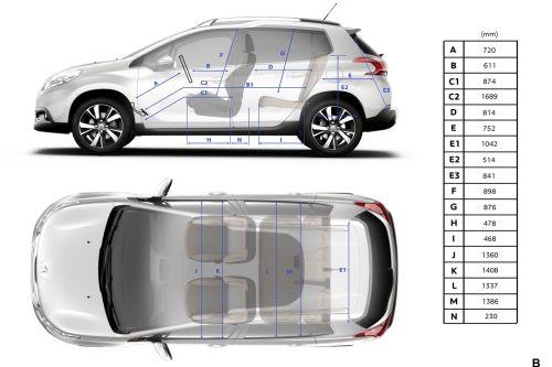 「Peugeot 2008 Crossover」のサイズその2