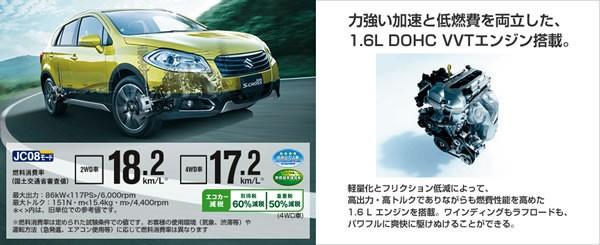 スズキ新型「SX4 S-CROSS」の燃費とエンジン画像