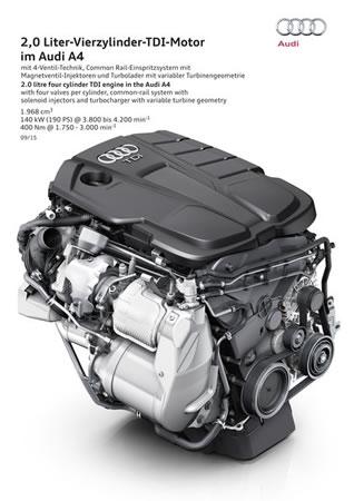 アウディの最新TDI4気筒エンジン