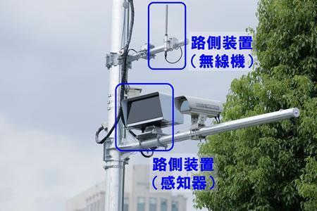 トヨタの「ITS Connect」に必要な道路インフラ
