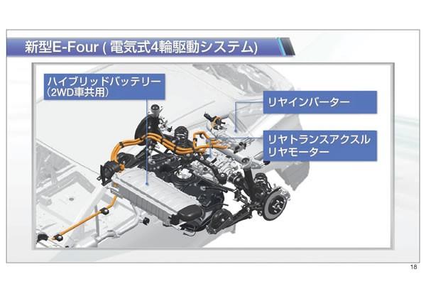 新型プリウス2016のE-Four説明画像