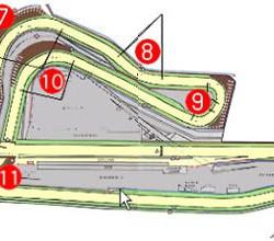 EK9メンテナンス:サーキット走行サポート:中速コーナーのライン取り編