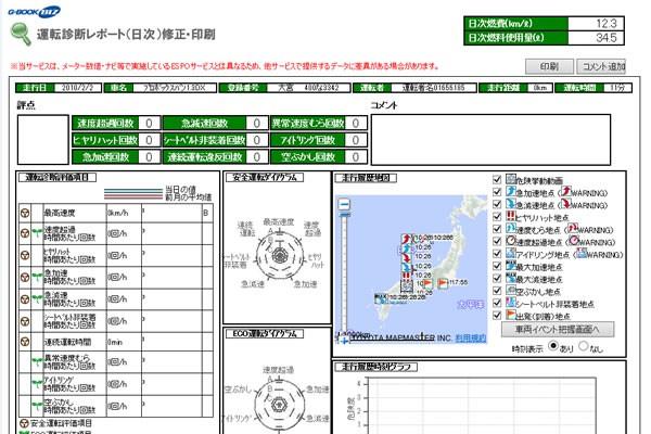 「TransLog」の運転診断レポート画面