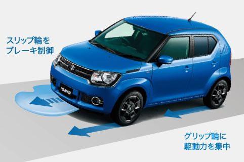 スズキ新型イグニスの4WDグリップコントロール機能