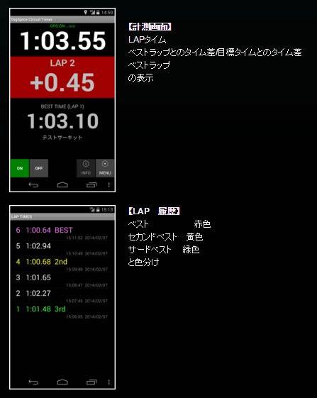 デジスパイス3 サーキットタイマー 無料アプリ