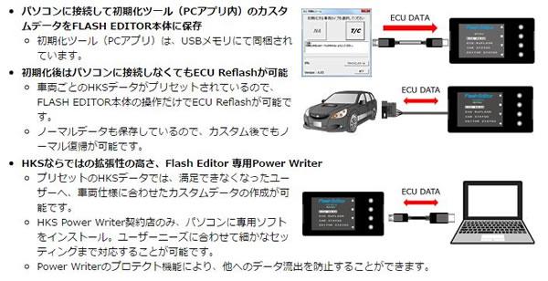 HKSのフラッシュエディターの機能