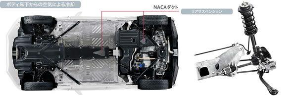 S660のアンダーフロアとリアサスペンション