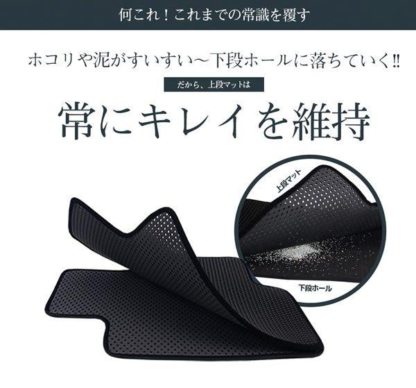 EZクリーンマットという外品のフロアマット