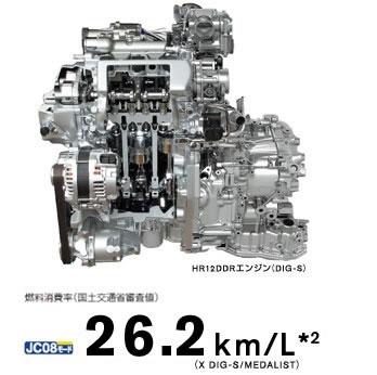 日産ノートのDIG-Sスーパーチャージドエンジン画像