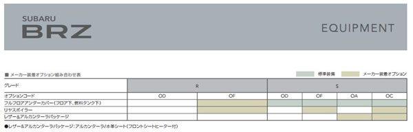 スバルBRZのメーカーオプション