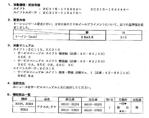 ZC31Sのリアアクスル対策品の内容