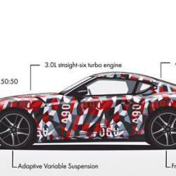 A90スープラ発表に思う GRシリーズに組み入れられたのはなぜなのか?